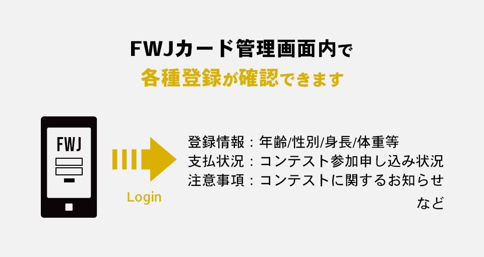 管理画面情報